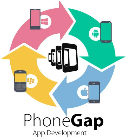 PhoneGap Developers India